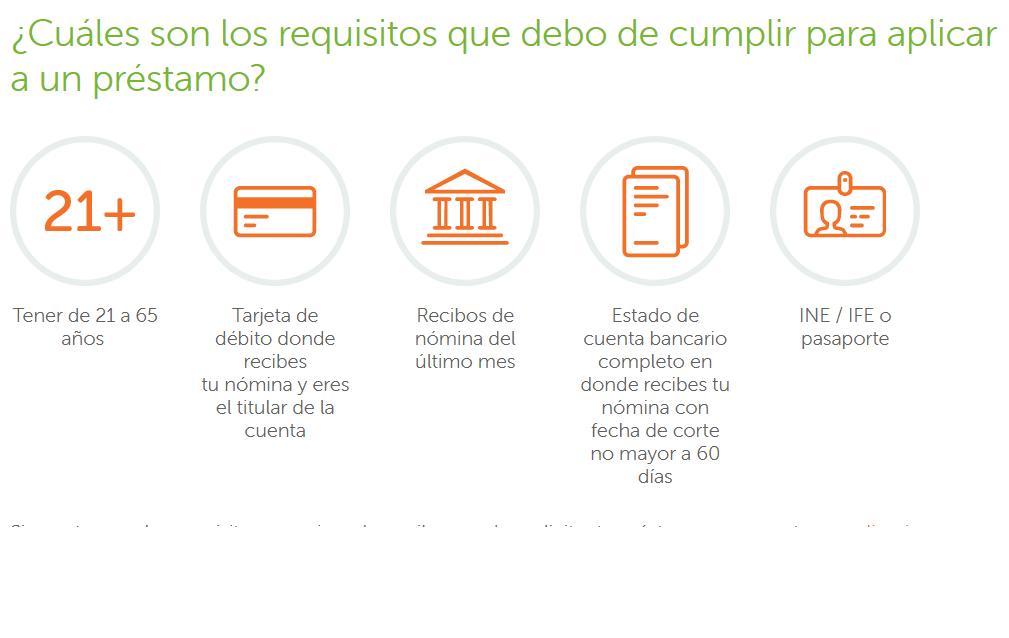 Dineria México requisitos
