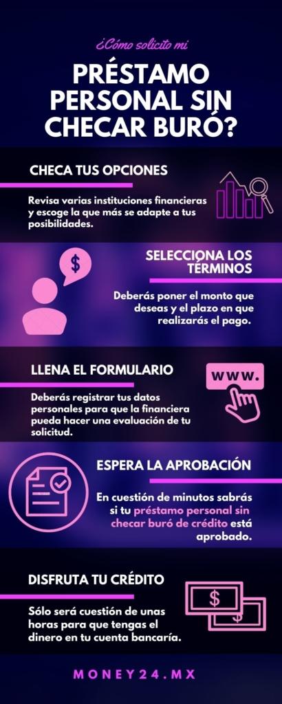 Infografía sobre como pedir préstamos personales sin checar buró