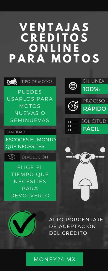 Créditos para motos infografía