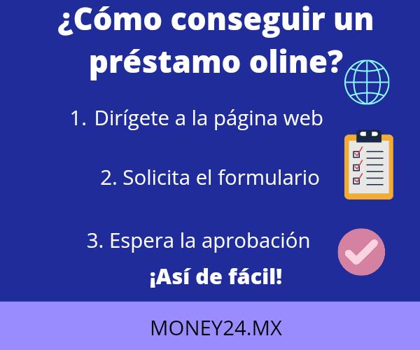 Cómo conseguir un préstamo online infografía