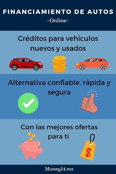 Financiar un auto