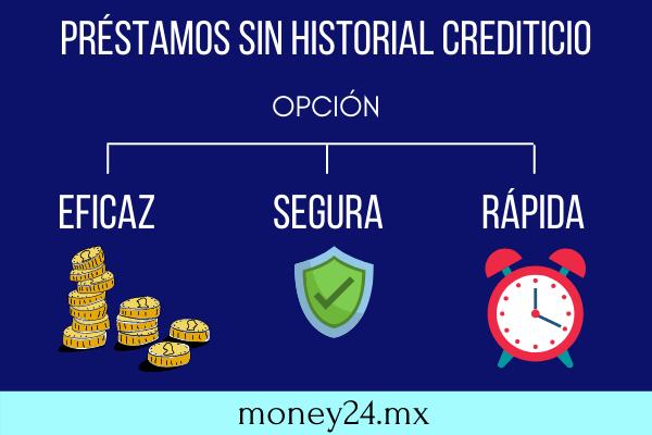 Créditos sin historial crediticio infografía