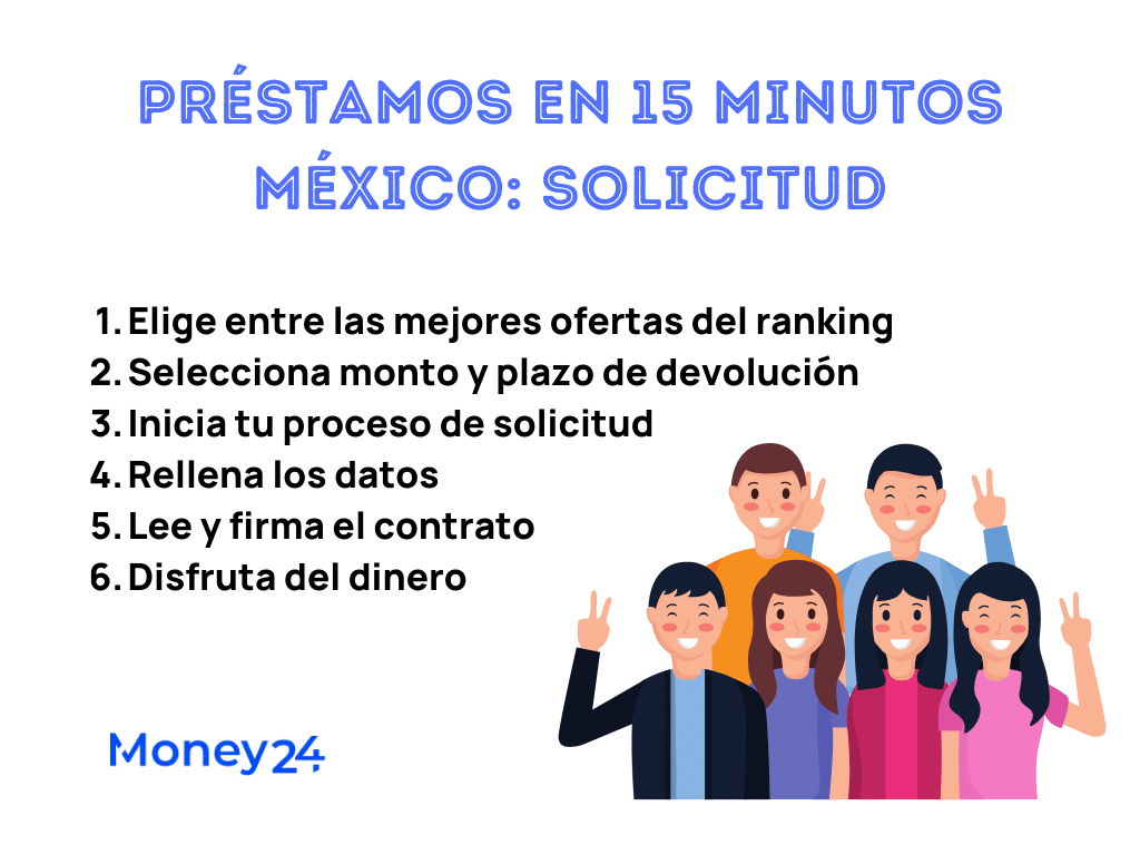 Préstamos en 10 minutos México