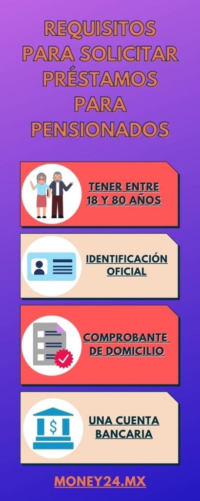 Requisitos de préstamos para jubilados