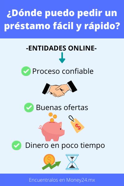 Créditos faciles y rápidos en México