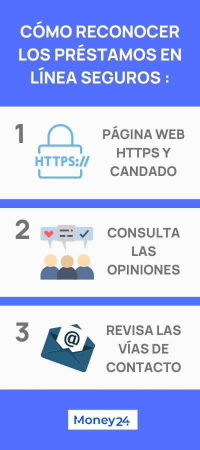Préstamos en línea seguros infografía
