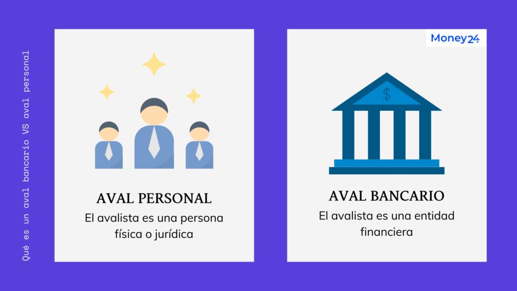 Diferencia aval personal y aval bancario