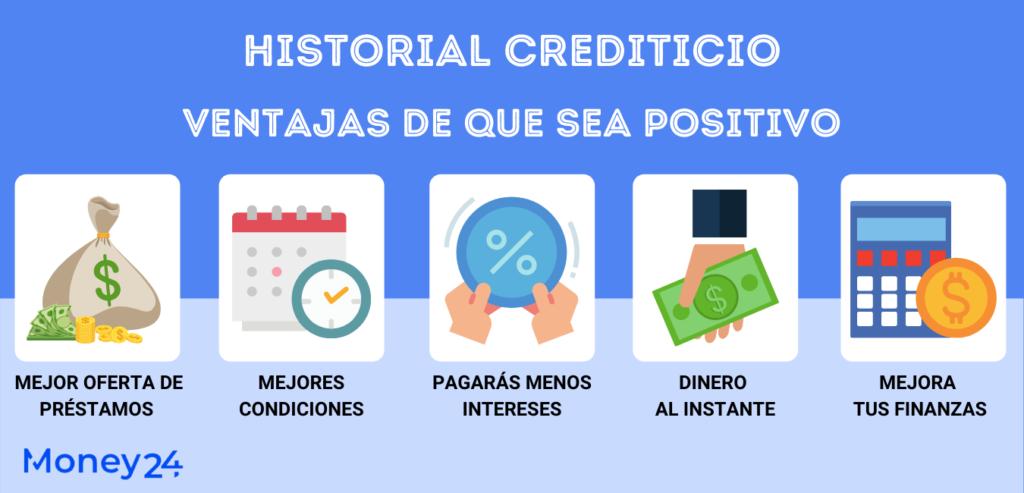 Historial crediticio positivo ventajas