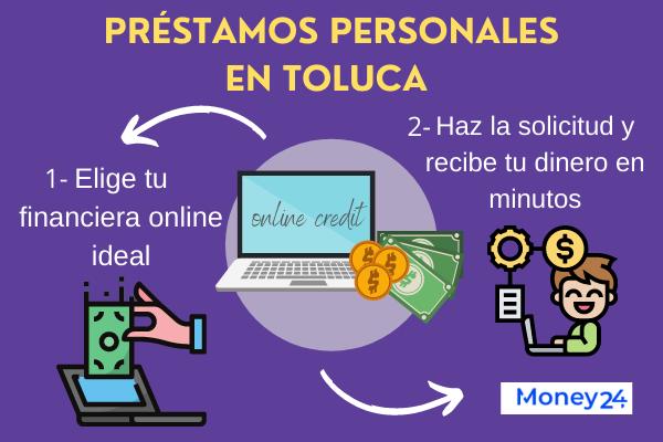 Préstamos personales en Toluca in checar buró