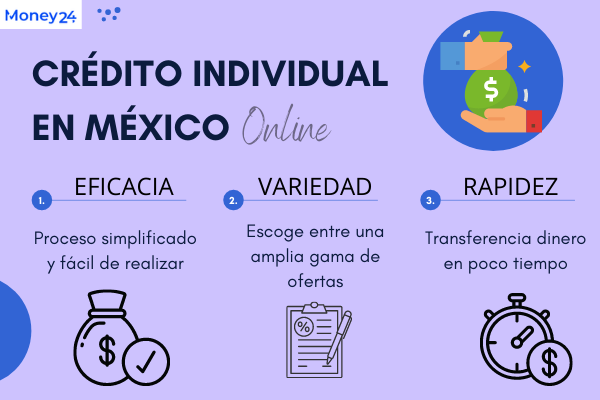 Requisito crédito individual